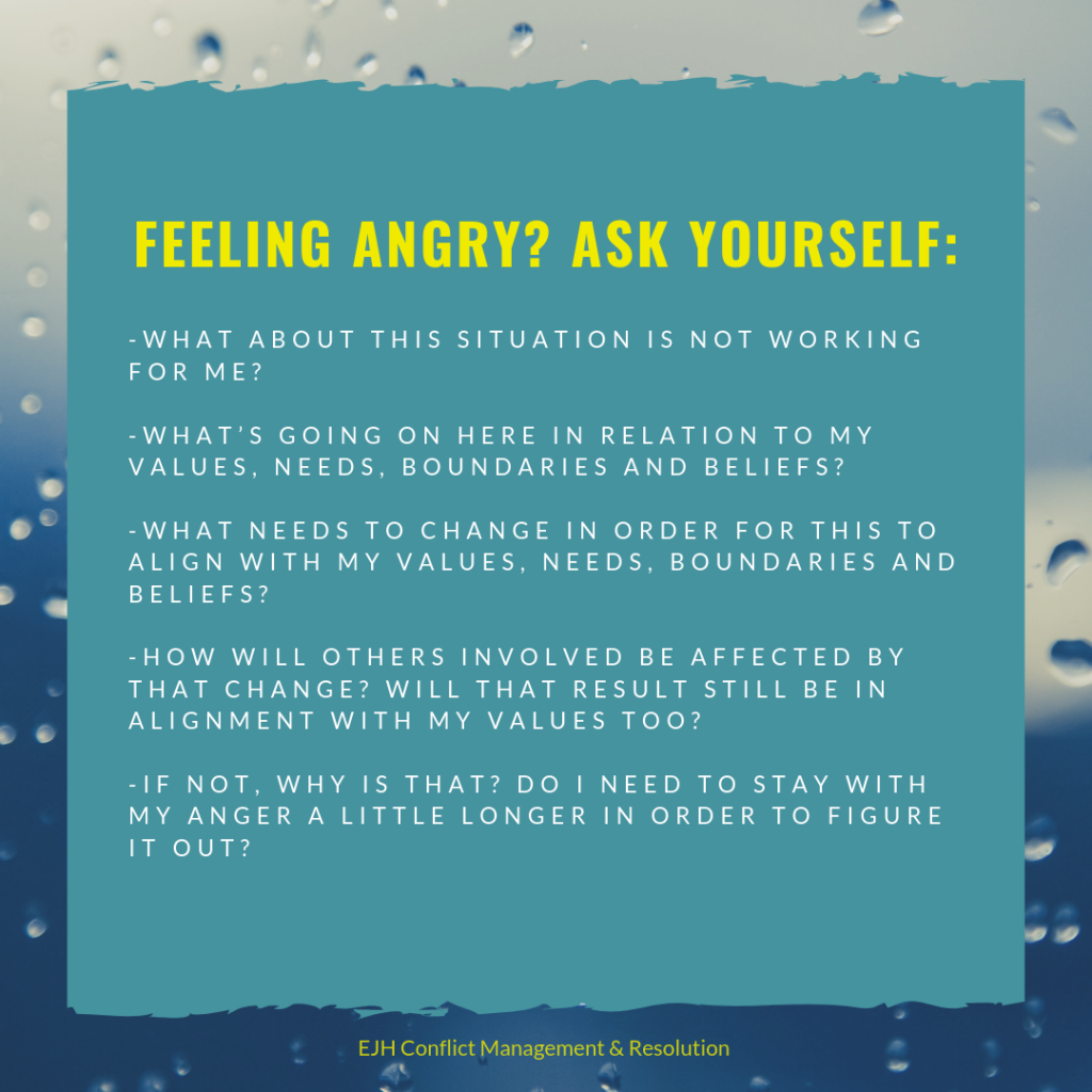 An info graphic on a blue background states questions to ask yourself when feeling angry
